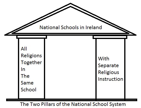 school pillars